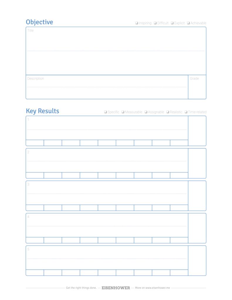Free OKR Template PDF & Objective/Key Result Quality Check